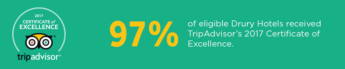 97% of eligible Drury Hotels received TripAdvisor's 2017 Certificate of Excellence