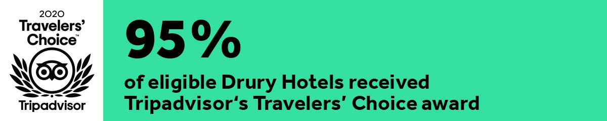 TripAdvisor recognizes Drury Hotels with Travelers Choice Award